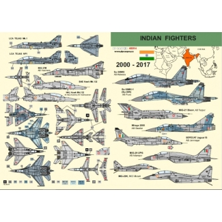 Indian Fighters 2000 - 2017 (1:48)
